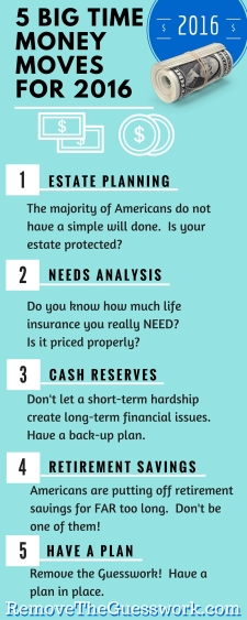 5 BIG TIME money moves for 2016.jpg