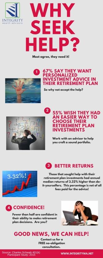 Why Seek Help Infographic