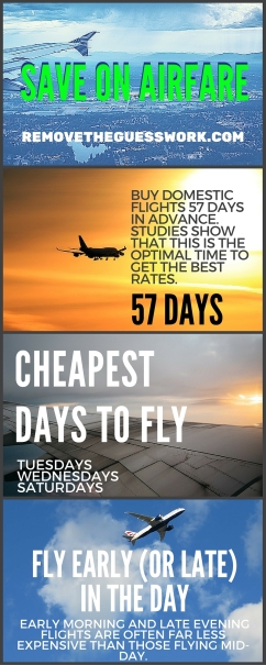 Airfare infographic. Integrity Wealth Advisors. Remove the Guesswork (1)